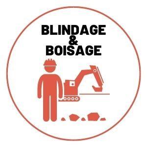 Blindage